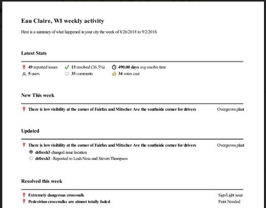 Fixity Weekly Report